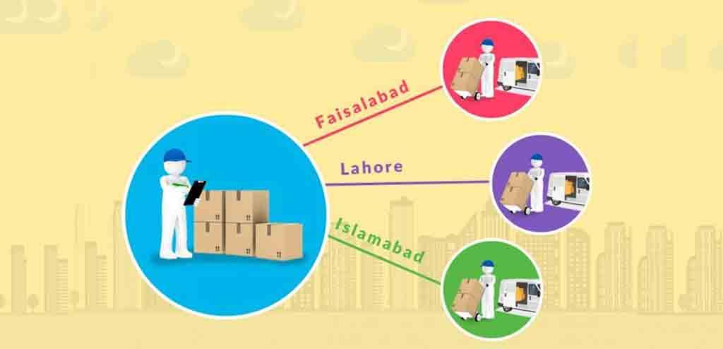 drug distribution chain management