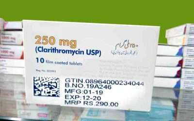 Medicines Pricing: Price Changes & How to Handle Them