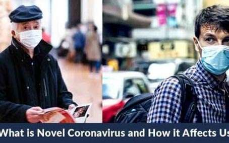 What is Novel Coronavirus (COVID-19) and How it Affects Us